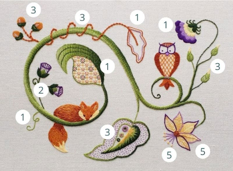 Image showing where and how I used the Fibonacci sequence in my design.