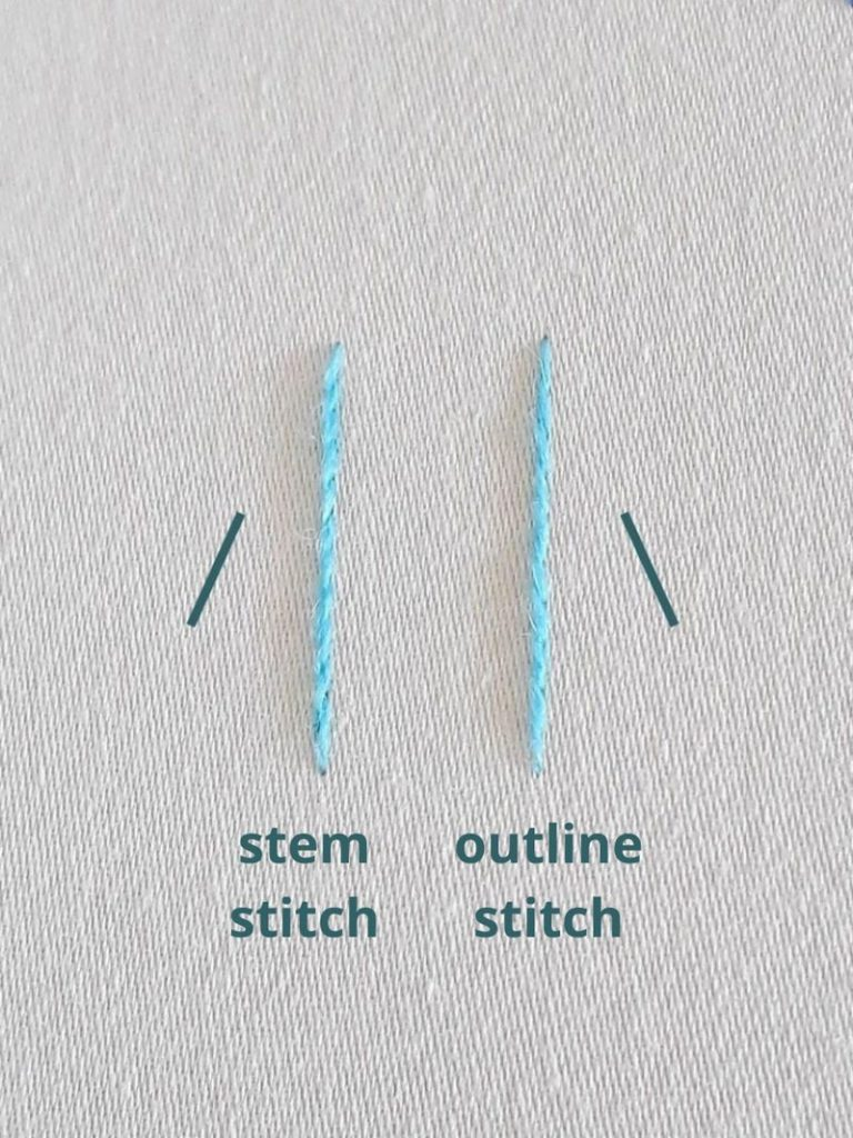 Image showing the different stitch slants of stem stitch and outline stitch.