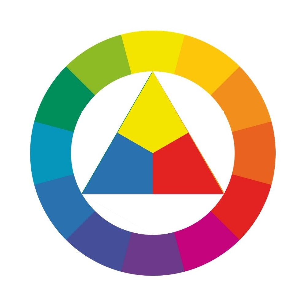 Colour wheel with the primary colours red, yellow and blue highlighted.