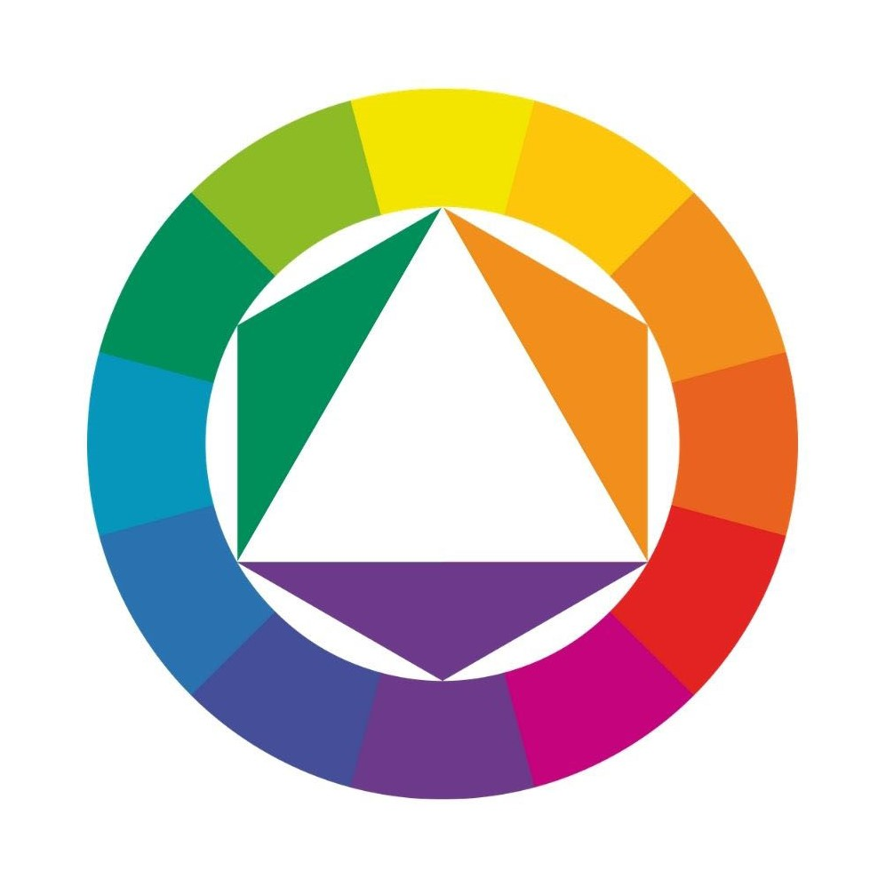 Colour wheel with the secondary colours orange, purple and green highlighted.