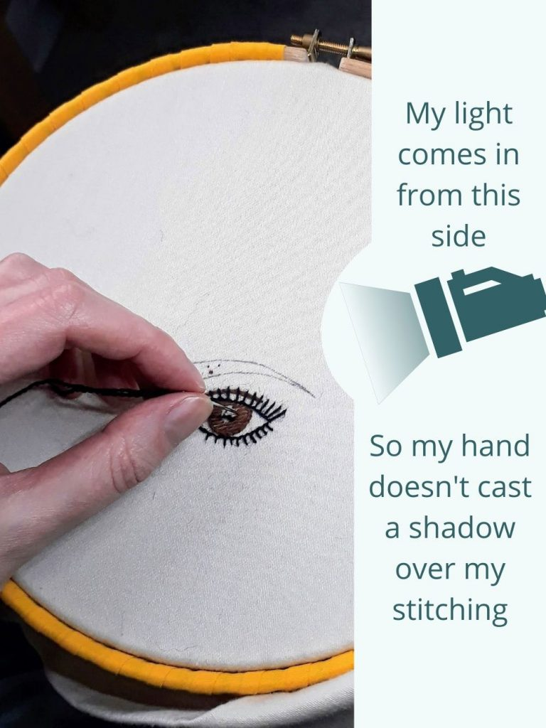 Stitching my embroidered eye with my left hand on the front of my work, so my light is on my right.